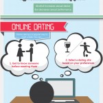 {Infographic} Online Dating vs Meeting Someone In a Bar