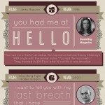 Top Romantic Quotes From Movies Infographic