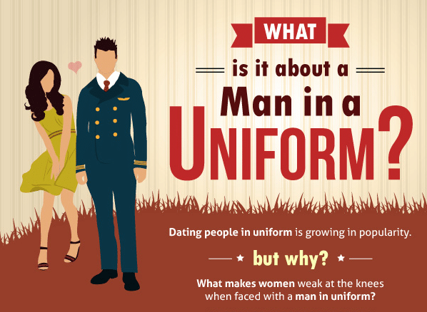 uniform dating uk The united states army uniforms army uniforms ← back to uniforms regulations ar 670-1: wear and appearance of the army uniform and insignia.